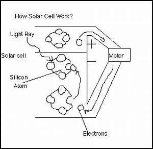 how solar cells work With how to a solar cell