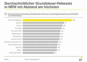Grundsteuer B Berechnen : grundsteuer berechnen hessen weblog entwicklung der realsteuer hebes tze im l ndervergleich ~ Buech-reservation.com Haus und Dekorationen