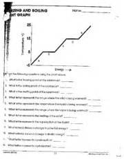 Ice Water Gas Lab  Heating Curves  Name Tech Academy Science Unit 2 Date Heating Curve For