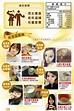 華陀扶元堂-頂級禮盒系列 ♥現省♥@z3s1j02ol|PChome 個人新聞台