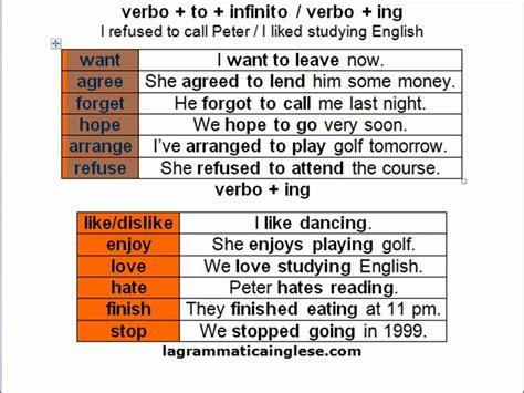 corso  inglese verbo piu infinito  verbo piu ing