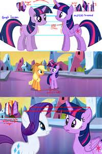 My Little Pony Twilight Sparkle Growth