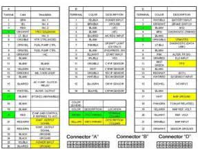 similiar honda prelude obd1 ecu pinout keywords 97 honda prelude ecm wiring diagram get image about wiring