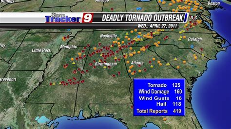 foto de The Weather Blog: One of the Deadliest Tornado Outbreaks Ever