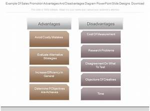 Example Of Sales Promotion Advantages And Disadvantages