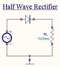wave rectifier