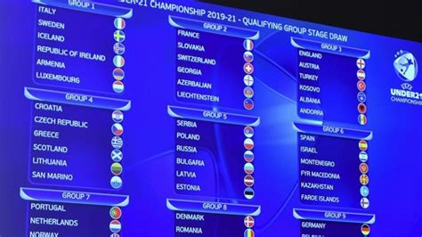 Euro 2020 was scheduled to take place 12. Euro 2021: youth teams | qualifying tournament, table ...