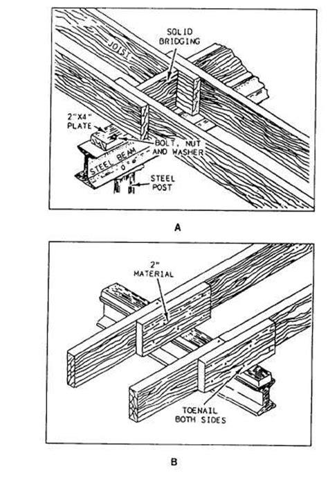 wood floor joist bridging bridging between joists