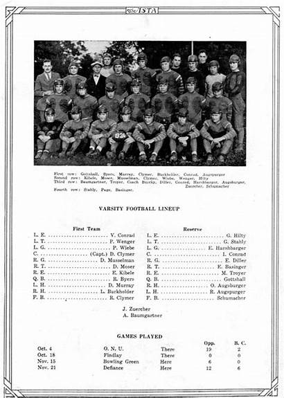 Bluffton Football Team College 1925 University Four