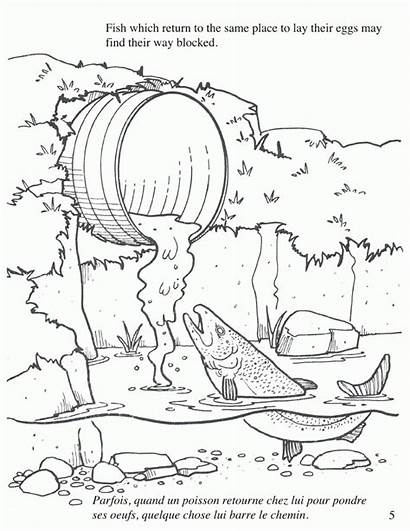 Pollution Coloring Water Pages Colouring Land Drawing