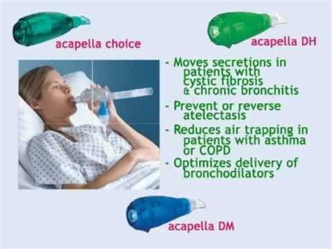 acapella vibratory pep device 2015