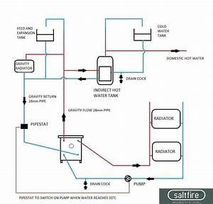 12kw  U0026quot Dorset Boiler U0026quot  Multi Fuel Wood Burning Back Boiler