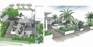 plan jardin paysager google croquis With amenagement terrasse et jardin 0 dessin terrasse galaxy jardin