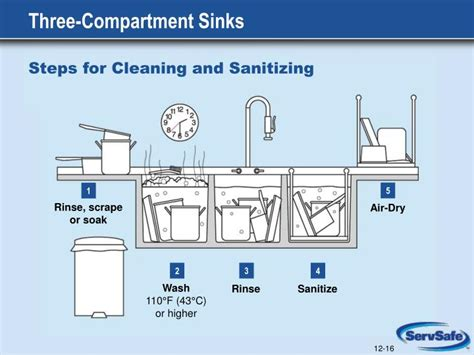 the correct order of a three compartment sink is ppt cleaning and sanitizing powerpoint presentation id