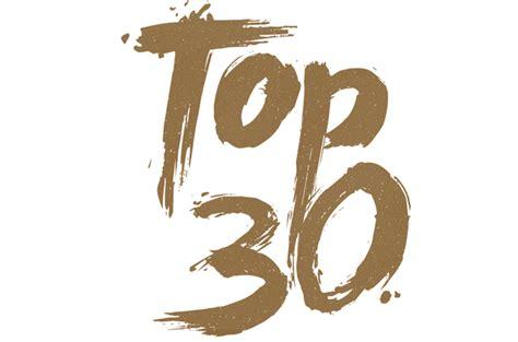 Top 30  Sydney Photographic Workshops