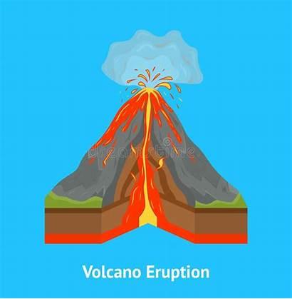 Volcano Cross Section Poster Diagram Vulkaan Vektor