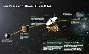 New Horizons Returns to Normal After July 4 'Anomaly ...