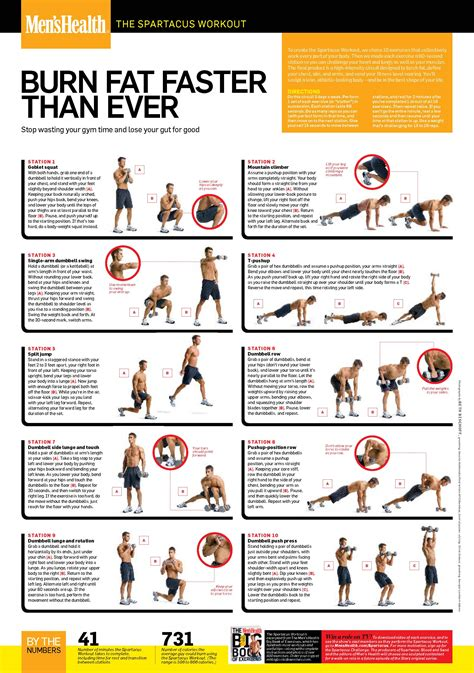 workout routines health  fitness training