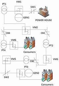 Schematic Diagram Of The Power Transmission And