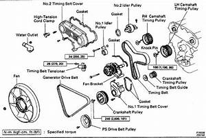 Drive Belt Diagram 1994 V6 3vz-e - Toyota 4runner Forum