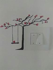 Switchboard, Art