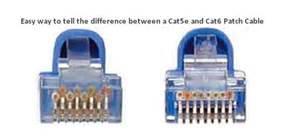 cat 5 vs cat 6 cat6 rj45 plugs the of the matter