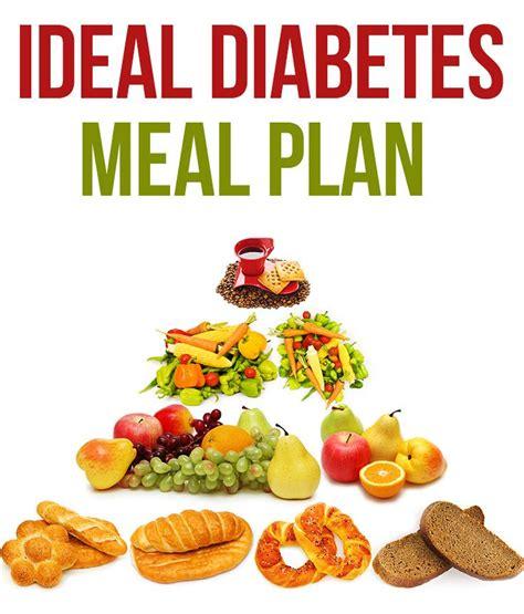 diabetes diet plan  indians north south east west