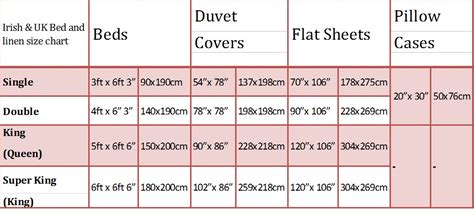 what are the measurements of a king size mattress beautiful interior king size duvet cover dimensions with
