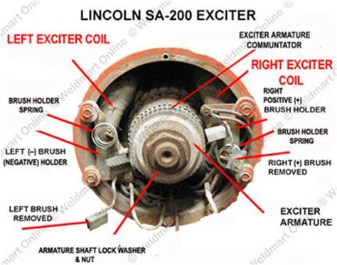 Circuit Diagram Dc Shunt Motor