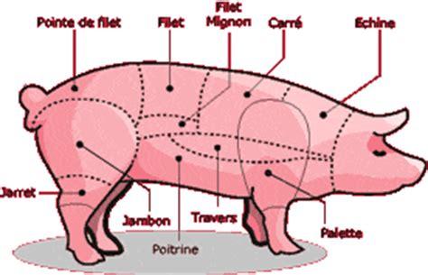 comment cuisiner des cotes de porc cuisiner le porc tout un compagnons du goût