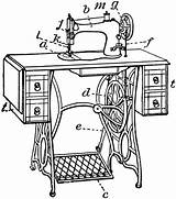 Sewing Machine Drawing Machines Coloring Embroidery Singer Clip Clipart Usf Etc Edu Patent Frame sketch template
