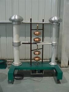 Powerhv - High Voltage Test