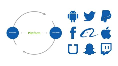 Beyond Uber: How the Platform Business Model Connects the ...