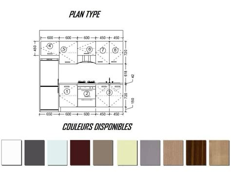 cuisine plan type plan type cuisine 7 the graph that i plan to