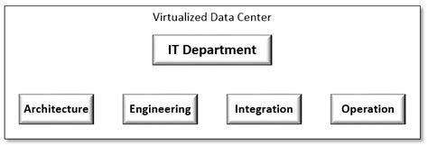Managing A Software Defined Data Center. My Family Dental Centers Gsa Advantage Portal. Transportation Degree Online. Accounting Courses For Cpa Privacy In Nursing. What Is The Best College To Go To For Teaching. Anthem Blue Cross And Blue Shield Providers. Homeland Security Online New York Chef School. Best Online Project Management Certification. Pmp Certification Training Course