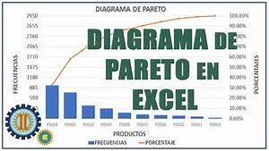 Como Hacer Un Diagrama De Pareto En Excel 2016