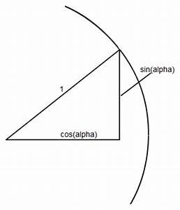 Katheten Berechnen : einheitskreis vermischte aufgaben zu sinus und kosinus am einheitskreis mathelounge ~ Themetempest.com Abrechnung