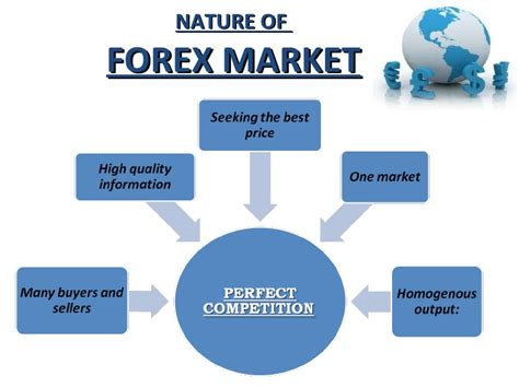foreign exchange market trading foreign exchange markets