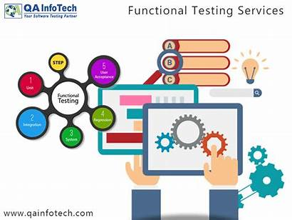 Testing Software Functional Application Test Automation Services