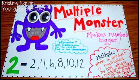 Factors And Multiples Anchor Charts And Teaching Ideas  Young Teacher Love