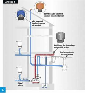 Waschbecken Verstopft Wasser Steht : gegen schlechte ger che sbz ~ Lizthompson.info Haus und Dekorationen