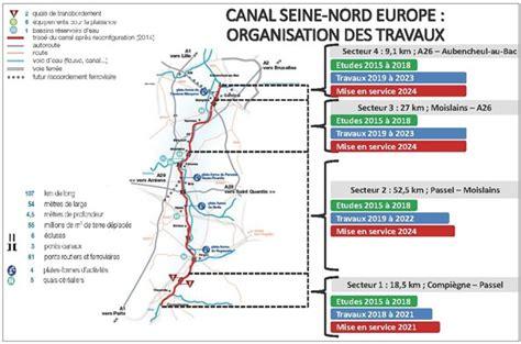 le canal seine nord europe fait encore couler beaucoup d encre
