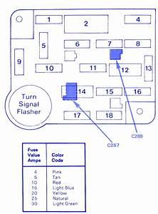 Mercury Sable Wagon 1998 Fuse Box  Block Circuit Breaker Diagram