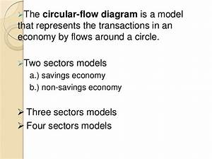 Wiring Diagram  7 In A Diagram Of The Circular Flow Of