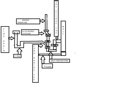 sink wont drain air lock utility sink won t drain