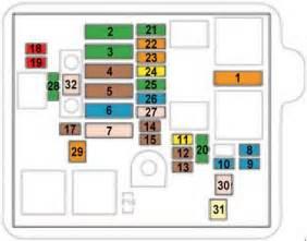 Citro U00ebn C4 Cactus Fuse Box Diagram  2014 U2013present   U00bb Fuse