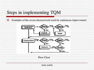 Construction Bar Chart Examples Total Quality Management Tqm