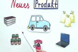 video marktvolumen ermitteln  gehts
