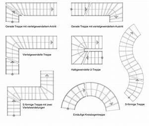 Halbgewendelte Treppe Konstruieren : mehrl ufige treppen treppen treppenformen baunetz wissen ~ A.2002-acura-tl-radio.info Haus und Dekorationen