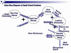 32 How Do You Spell Diagram